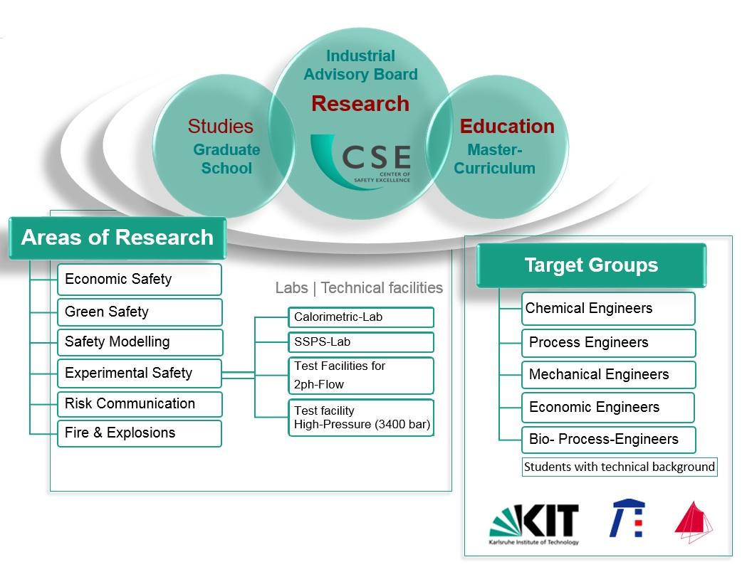 Struktur-Institut_EN